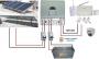 Φωτοβολταϊκό σύστημα 420Wp παροχής ρεύματος συστημάτων ασφαλείας